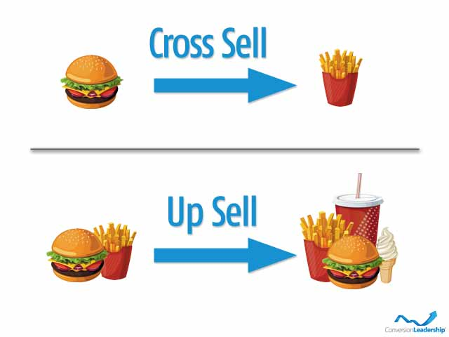 Cross Sell versus Up Sell